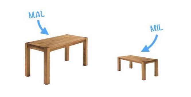 Взаимосвязь фонемы и физического размера предмета