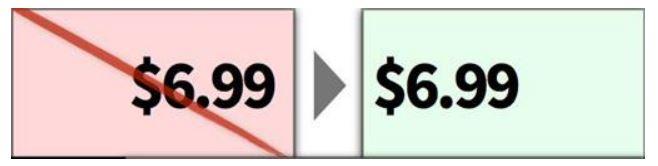 Располагайте низкие цены слева